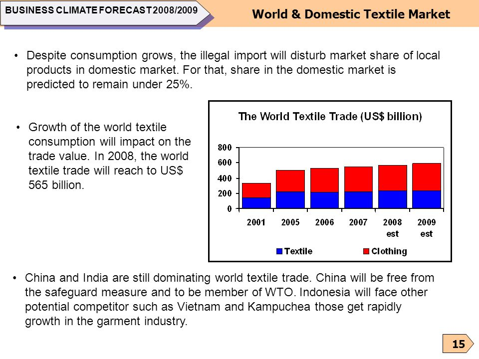 15 World & Domestic Textile Market Despite consumption grows, the illegal import will disturb market share of local products in domestic market. For t