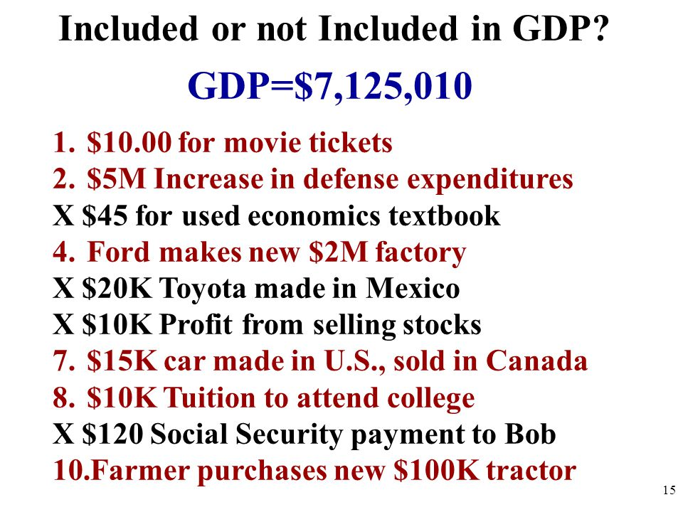 1.$10.00 for movie tickets 2.$5M Increase in defense expenditures X $45 for used economics textbook 4.Ford makes new $2M factory X $20K Toyota made in