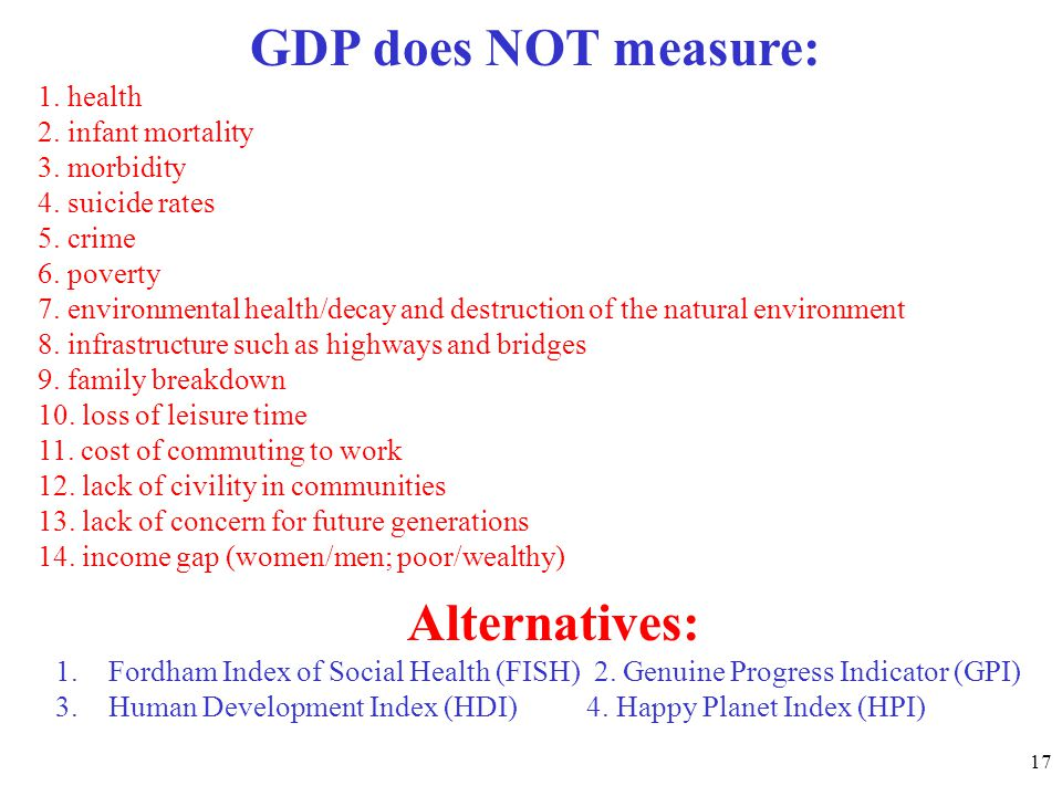 17 GDP does NOT measure: 1. health 2. infant mortality 3. morbidity 4. suicide rates 5. crime 6. poverty 7. environmental health/decay and destruction