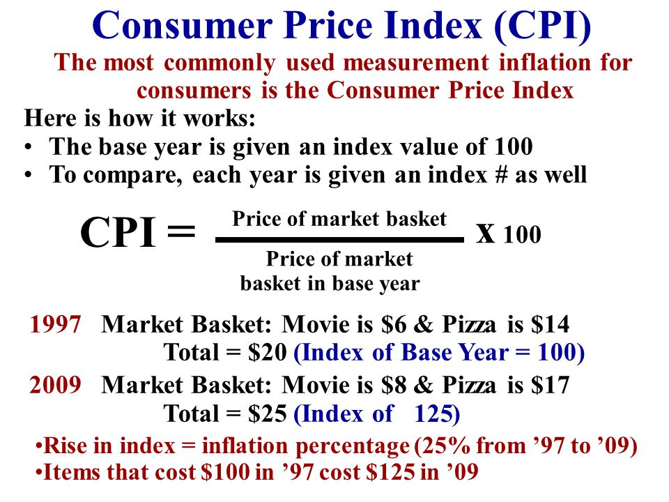 = Price of market basket in base year x 100 CPI Price of market basket Consumer Price Index (CPI) The most commonly used measurement inflation for con