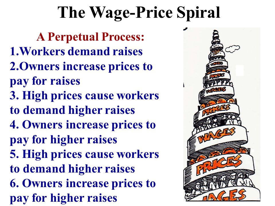 A Perpetual Process: 1.Workers demand raises 2.Owners increase prices to pay for raises 3. High prices cause workers to demand higher raises 4. Owners