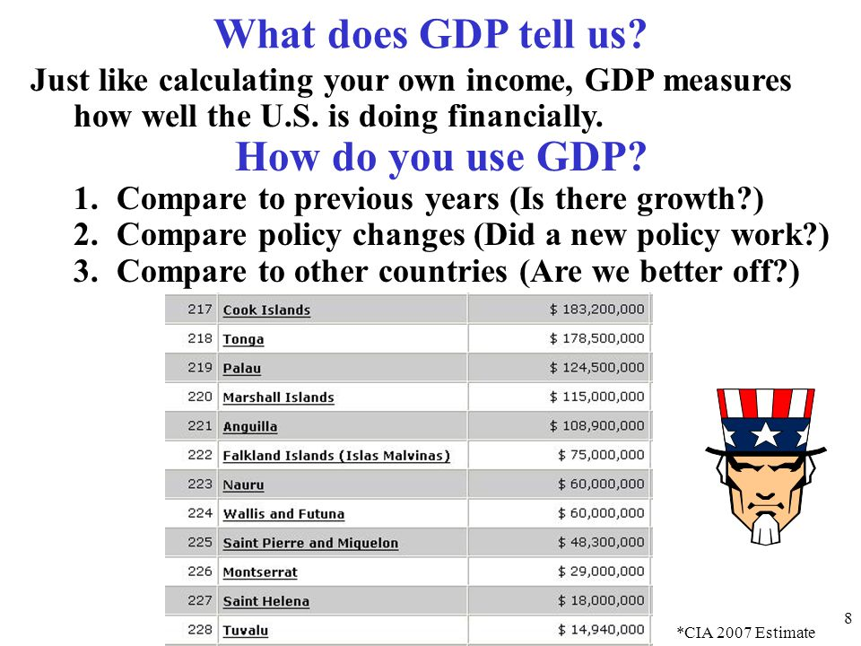 Just like calculating your own income, GDP measures how well the U.S. is doing financially. How do you use GDP? 1.Compare to previous years (Is there