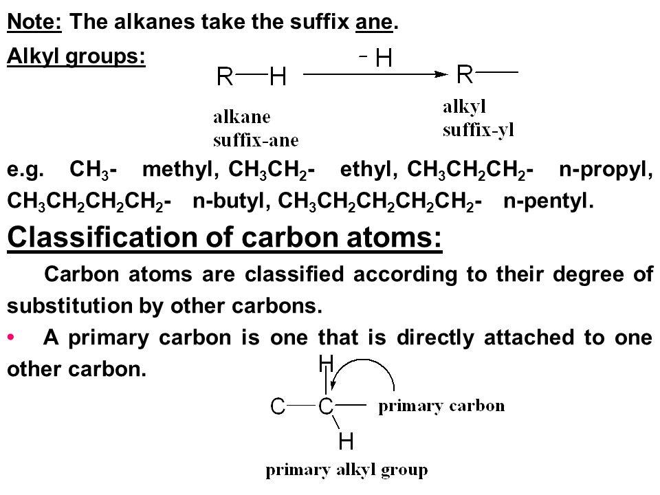Note: The alkanes take the suffix ane. Alkyl groups: e.g. CH 3 - methyl, CH 3 CH 2 - ethyl, CH 3 CH 2 CH 2 - n-propyl, CH 3 CH 2 CH 2 CH 2 - n-butyl,