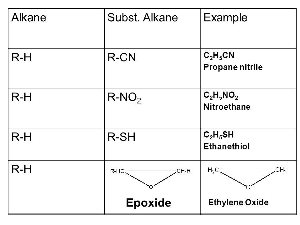 ExampleSubst. AlkaneAlkane C 2 H 5 CN Propane nitrile R-CNR-H C 2 H 5 NO 2 Nitroethane R-NO 2 R-H C 2 H 5 SH Ethanethiol R-SHR-H Epoxide Ethylene Oxid