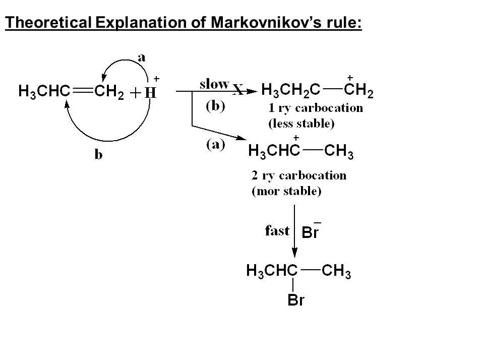 Theoretical Explanation of Markovnikov's rule: