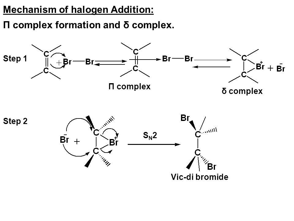 Π complex δ complex SN2SN2 Vic-di bromide Step 2 Step 1 Mechanism of halogen Addition: Π complex formation and δ complex.
