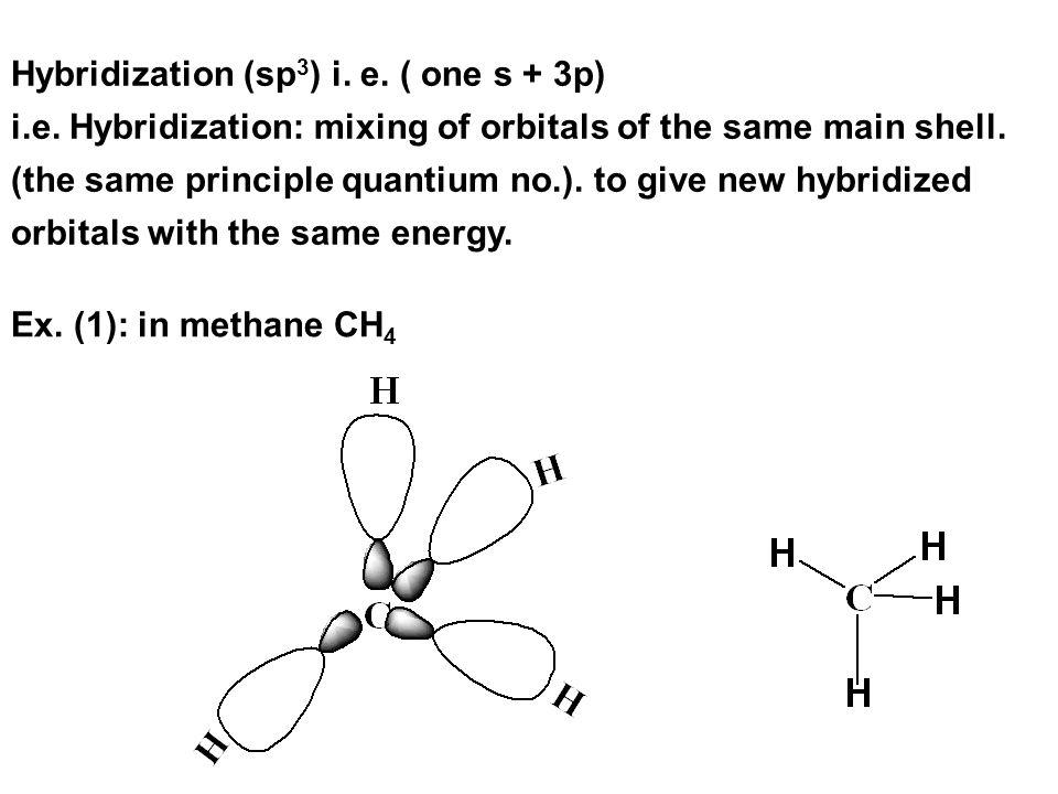 Hybridization (sp 3 ) i. e. ( one s + 3p) i.e. Hybridization: mixing of orbitals of the same main shell. (the same principle quantium no.). to give ne