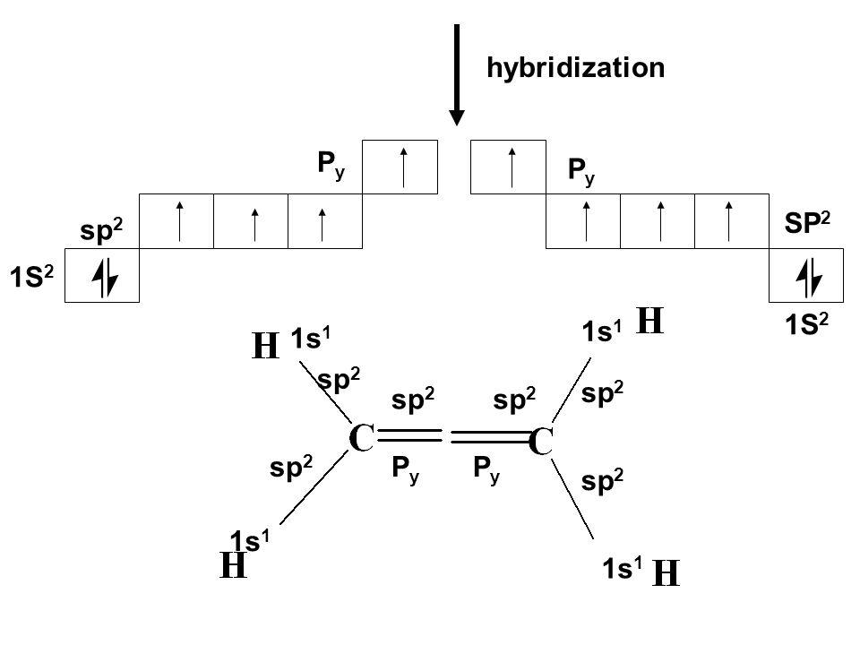 1S 2 sp 2 hybridization PyPy 1S 2 SP 2 PyPy sp 2 1s 1 PyPy PyPy