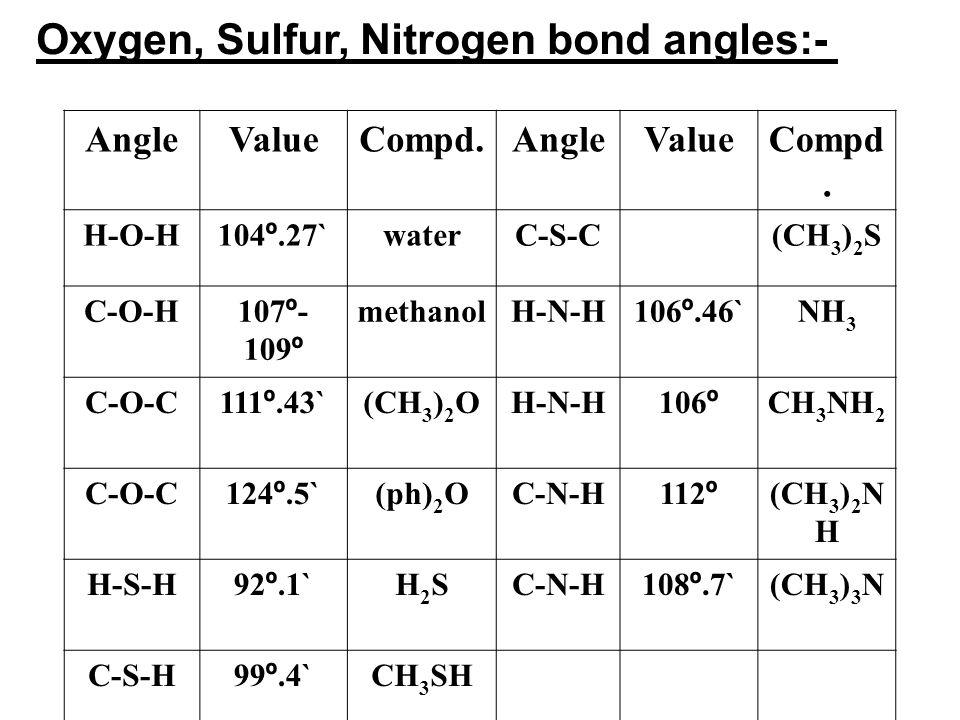 Oxygen, Sulfur, Nitrogen bond angles:- Compd. ValueAngleCompd.ValueAngle (CH 3 ) 2 SC-S-Cwater 104 º.27` H-O-H NH 3 106 º.46` H-N-Hmethanol 107 º - 10