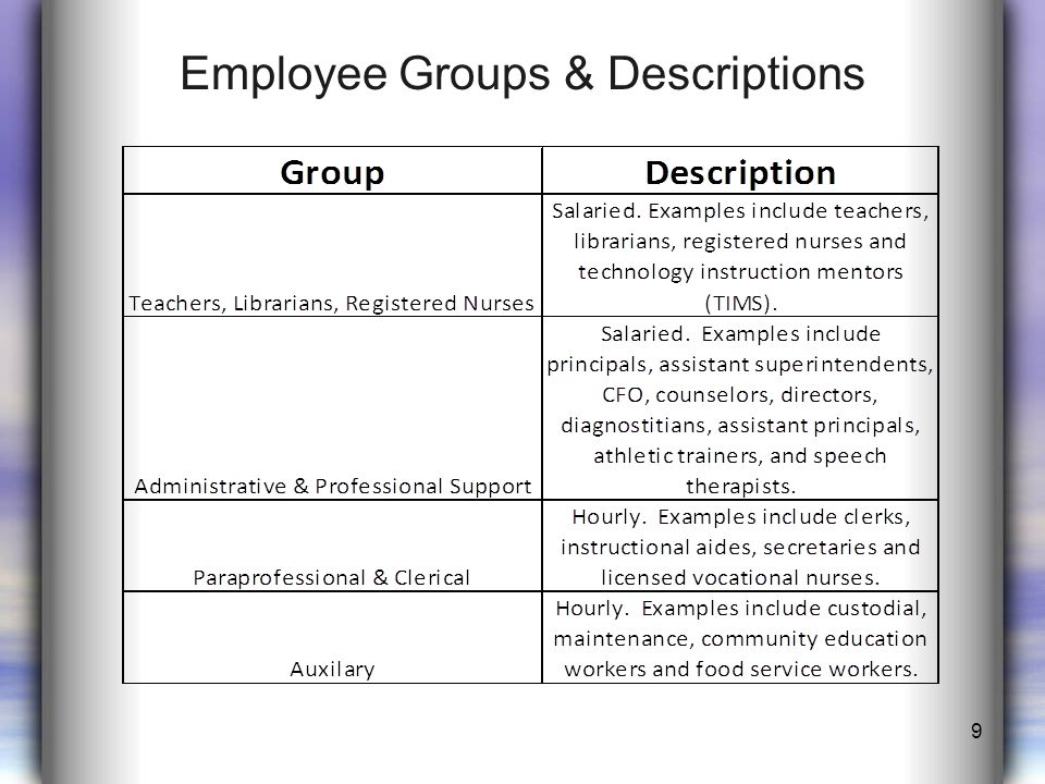 Employee Groups & Descriptions 9