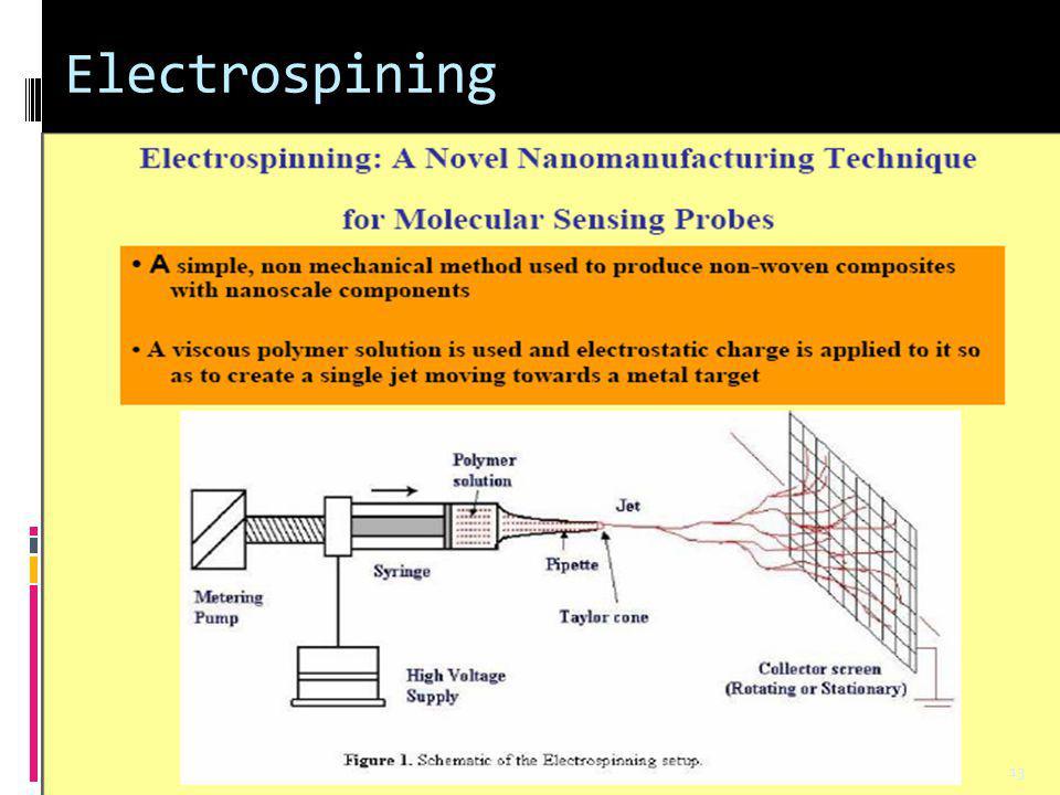 Electrospining 13