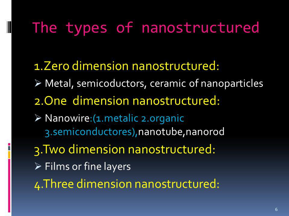 Spherical nano particles 7