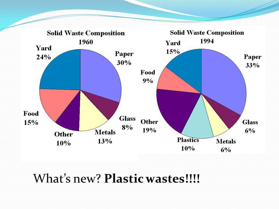 What's new Plastic wastes!!!! Nfkdsl;fkldsfklsjklfjksldjgk
