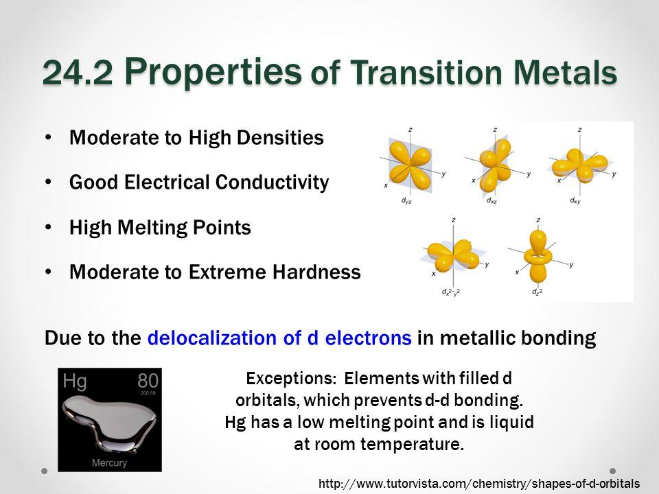 Electron Configuration Increasing EnergyIncreasing Energy (n-1)d (n-2)f