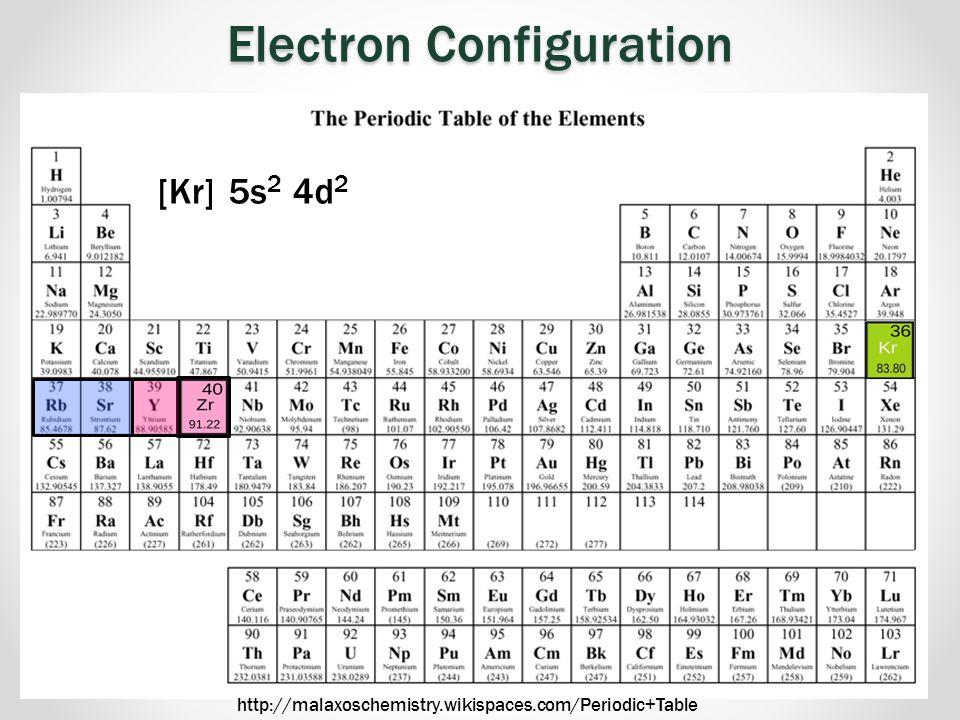 Atomic Size Decreasing Size IncreasIngSizeIncreasIngSize http://malaxoschemistry.wikispaces.com/Periodic+Table