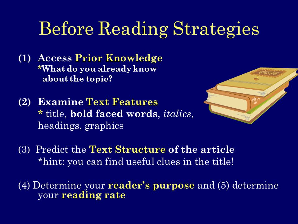 Before Reading Strategies (1)Access Prior Knowledge *What do you already know about the topic.