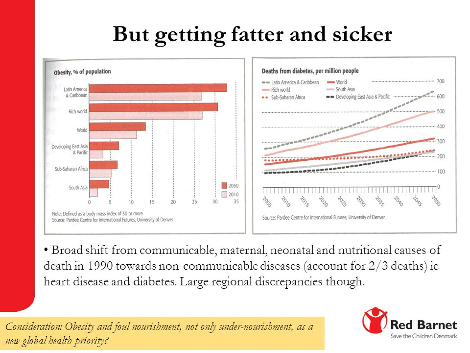 But getting fatter and sicker Broad shift from communicable, maternal, neonatal and nutritional causes of death in 1990 towards non-communicable disea
