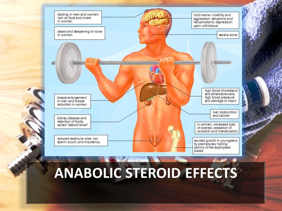 ANABOLIC STEROID EFFECTS
