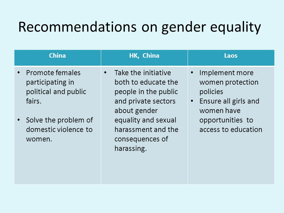 Recommendations on gender equality ChinaHK, ChinaLaos Promote females participating in political and public fairs.