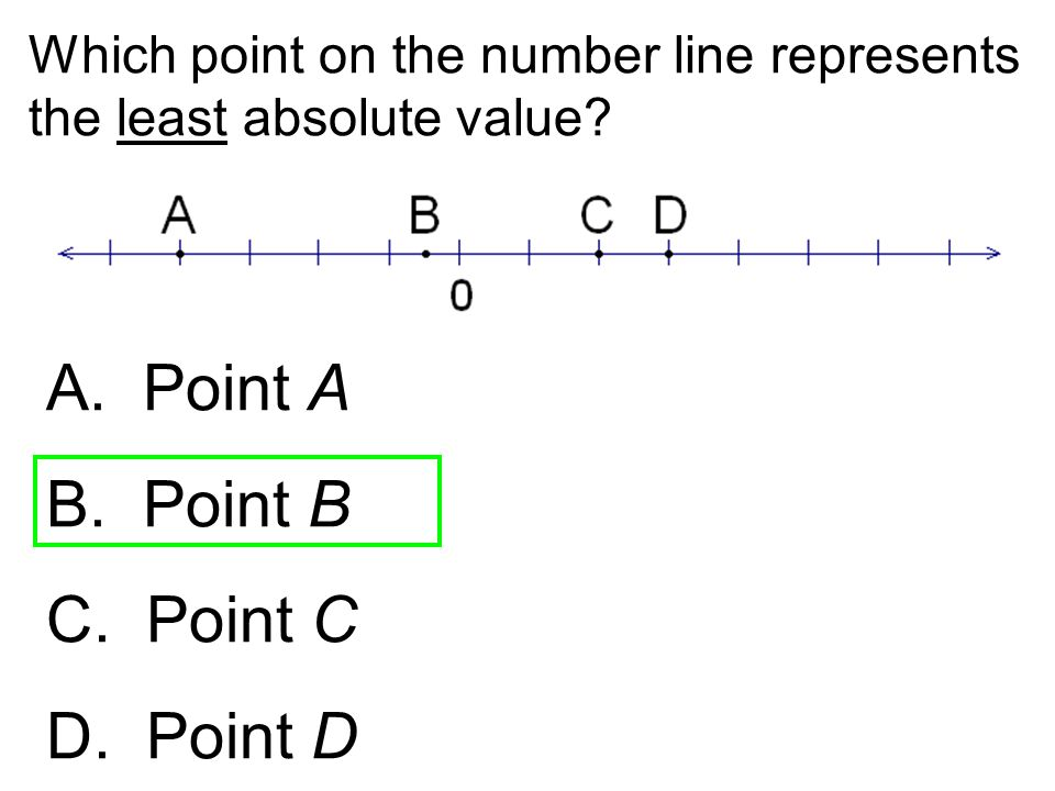Which point on the number line represents the least absolute value? A. Point A B. Point B C. Point C D. Point D