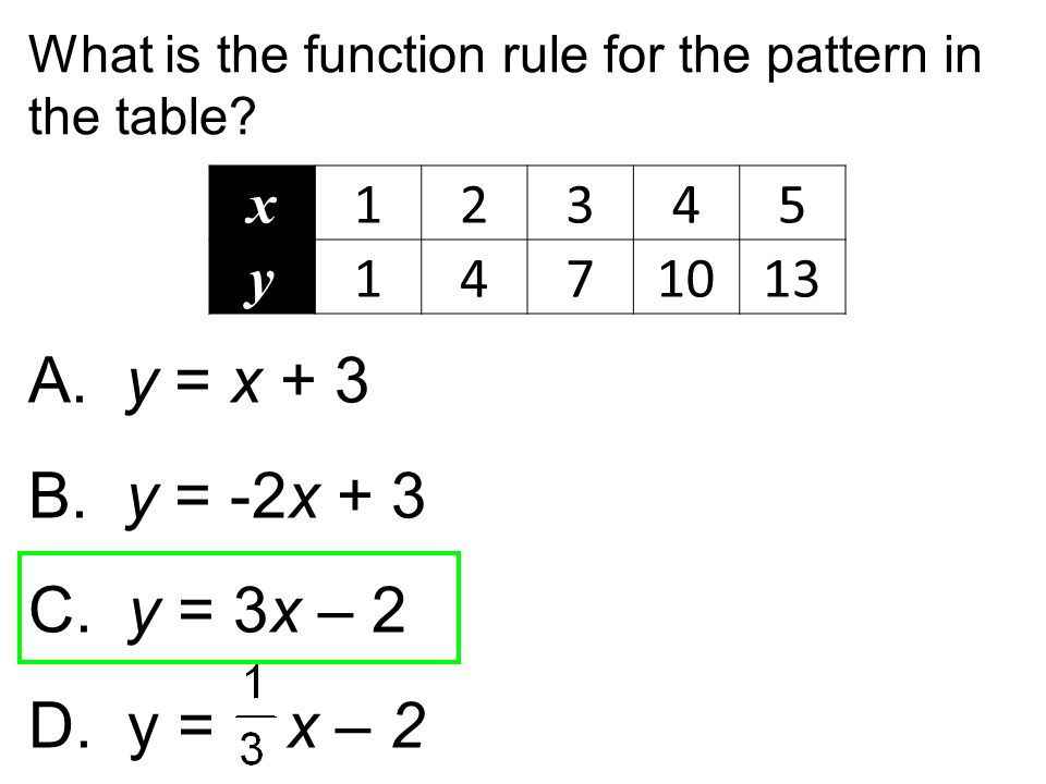 What is the function rule for the pattern in the table? A. y = x + 3 B. y = -2x + 3 C. y = 3x – 2 D. y = x – 2 x 12345 y 1471013