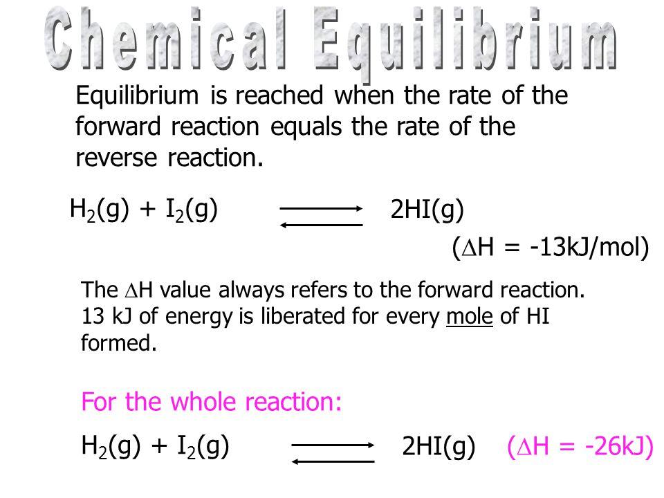 Reminder of dynamic equilibrium Dynamic equilibrium animation