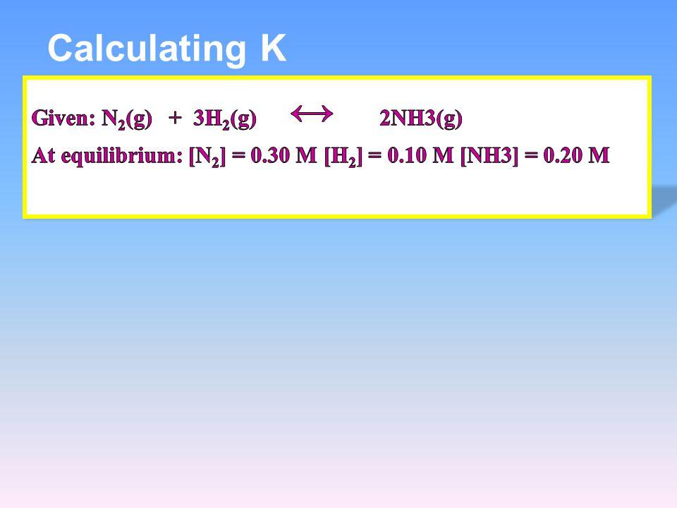 Kc Calculation Examples Kc = [NH 3 ] 2 [H 2 ] 3 [N 2 ] 3H 2 + N 2  2NH 3 Initial: 7mol8mol0mol Reacts: 6mol2mol Eqm:1mol6mol4mol [ ]: 1/26/24/2 7 = (