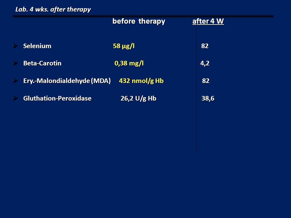 before therapy after 4 W before therapy after 4 W  Selenium 58 µg/l 82  Beta-Carotin 0,38 mg/l 4,2  Ery.-Malondialdehyde (MDA) 432 nmol/g Hb 82  Gluthation-Peroxidase 26,2 U/g Hb 38,6 Lab.