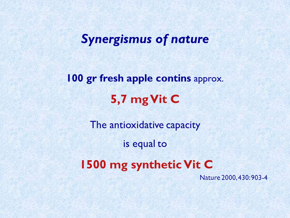Synergismus of nature 100 gr fresh apple contins approx. 5,7 mg Vit C The antioxidative capacity is equal to 1500 mg synthetic Vit C Nature 2000, 430: