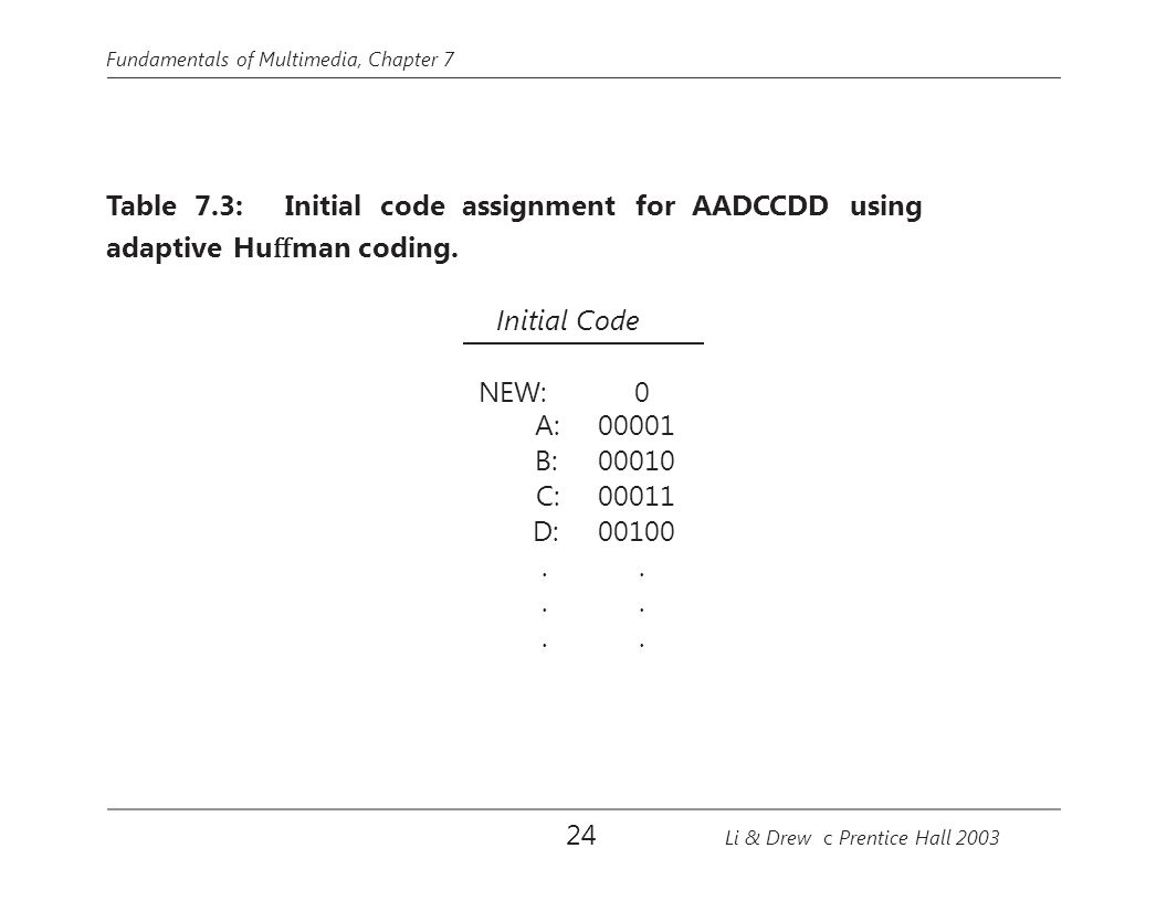 Fundamentals of Multimedia, Chapter 7 Table 7.3: Initial code assignment for AADCCDD using adaptive Hu ff man coding.