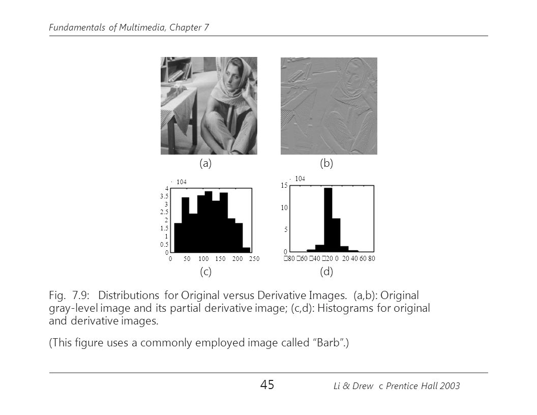Fundamentals of Multimedia, Chapter 7 (a)(b) 0 3 2.5 2 1.5 1 0.5 3.5 4  10 4 050100 150 200 250 10 5 15  10 4 0 − 80 − 60 − 40 − 20 0 20 40 60 80 (c)(d) Fig.