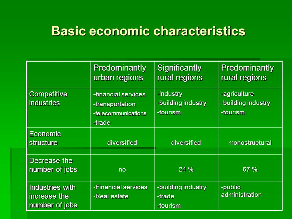 Basic economic characteristics Predominantly urban regions Significantly rural regions Predominantly rural regions Competitive industries - financial services -transportation - telecommunications -trade-industry -building industry -tourism-agriculture -tourism Economic structure diversified monostructural Decrease the number of jobs no 24 % 67 % Industries with increase the number of jobs -Financial services -Real estate -building industry -trade-tourism -public administration