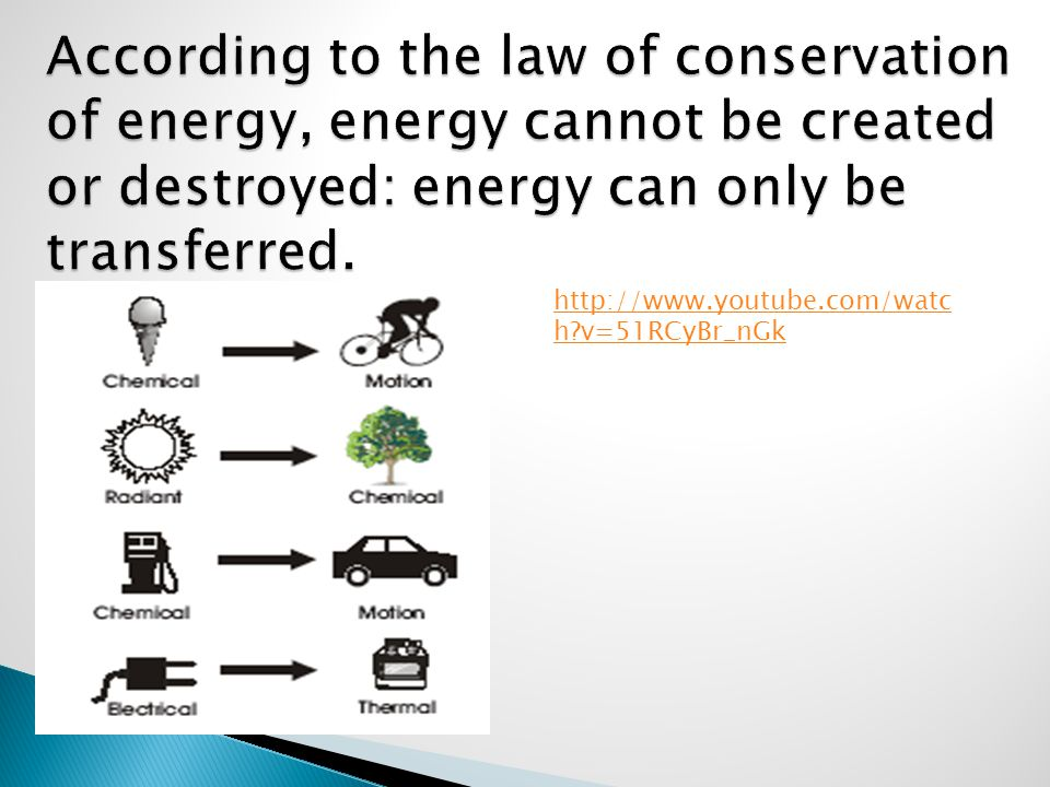 According to the law of conservation of energy, energy cannot be created or destroyed: energy can only be transferred. http://www.youtube.com/watc h?v