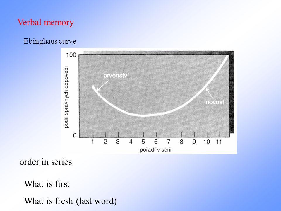 Verbal memory Ebinghaus curve order in series What is first What is fresh (last word)