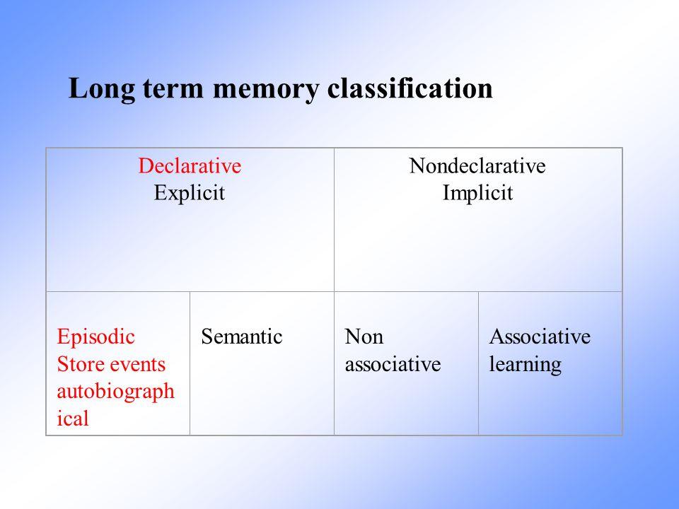 Declarative Explicit Nondeclarative Implicit Episodic Store events autobiograph ical Semantic Non associative Associative learning Long term memory cl