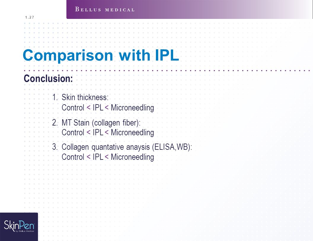 Comparison with IPL Conclusion: 1.Skin thickness: Control < IPL < Microneedling 2.MT Stain (collagen fiber): Control < IPL < Microneedling 3.Collagen