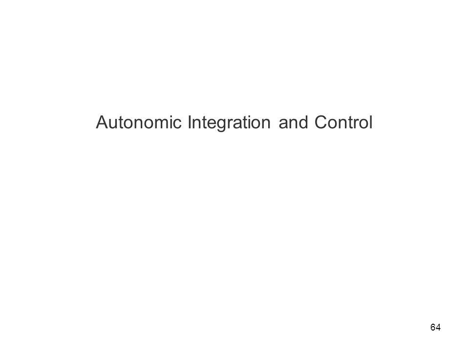 64 Autonomic Integration and Control