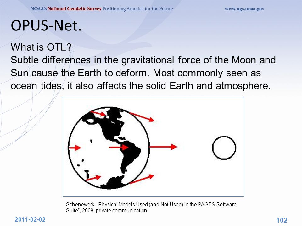 OPUS-Net. What is OTL? Subtle differences in the gravitational force of the Moon and Sun cause the Earth to deform. Most commonly seen as ocean tides,