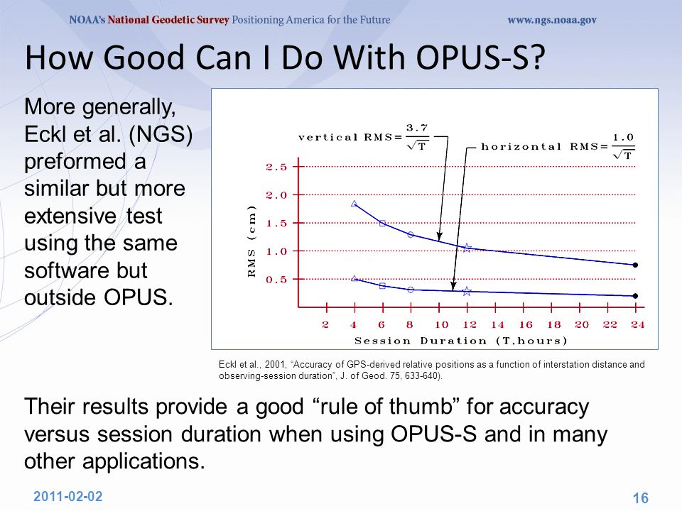How Good Can I Do With OPUS-S? More generally, Eckl et al. (NGS) preformed a similar but more extensive test using the same software but outside OPUS.