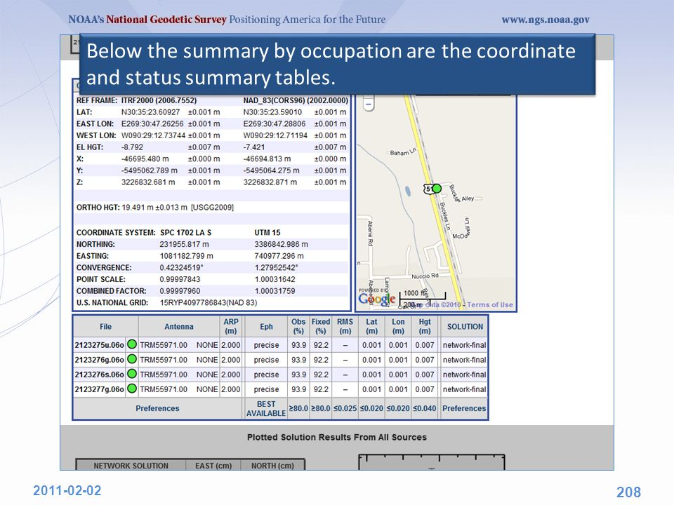 Below the summary by occupation are the coordinate and status summary tables. 2011-02-02 208