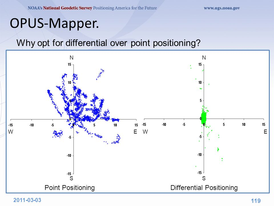OPUS-Mapper. 2011-03-03 119 NN SS EEWW Why opt for differential over point positioning.