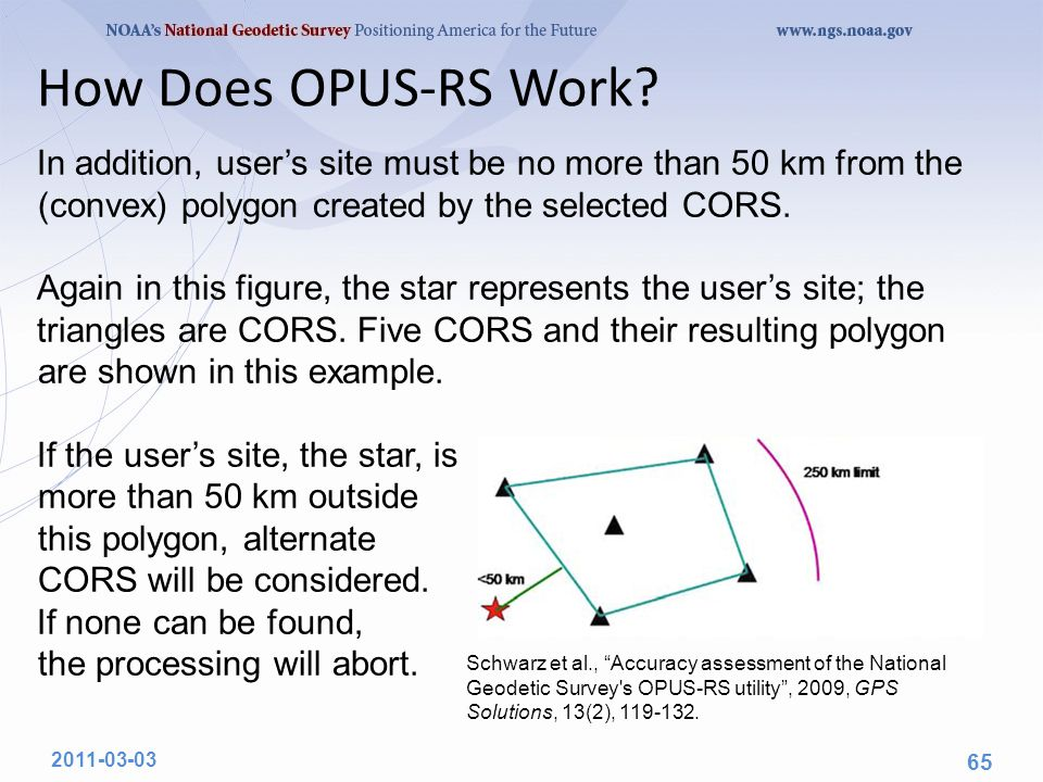 How Does OPUS-RS Work.