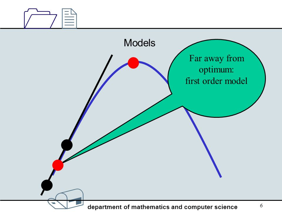 / department of mathematics and computer science 1212 6 Models Far away from optimum: first order model