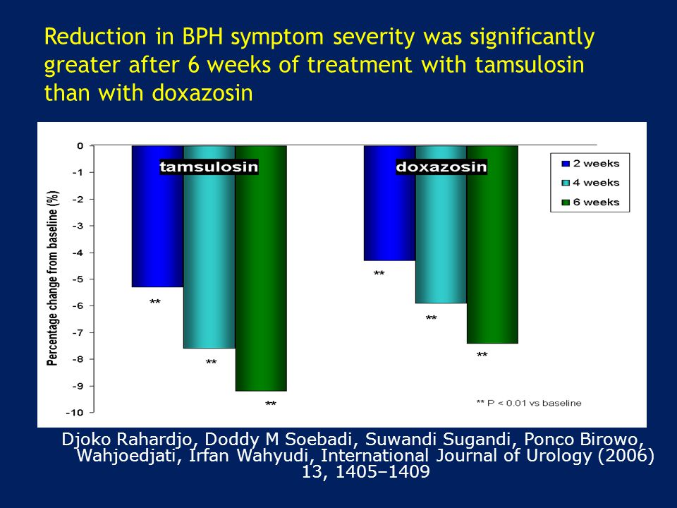 Reduction in BPH symptom severity was significantly greater after 6 weeks of treatment with tamsulosin than with doxazosin Djoko Rahardjo, Doddy M Soe