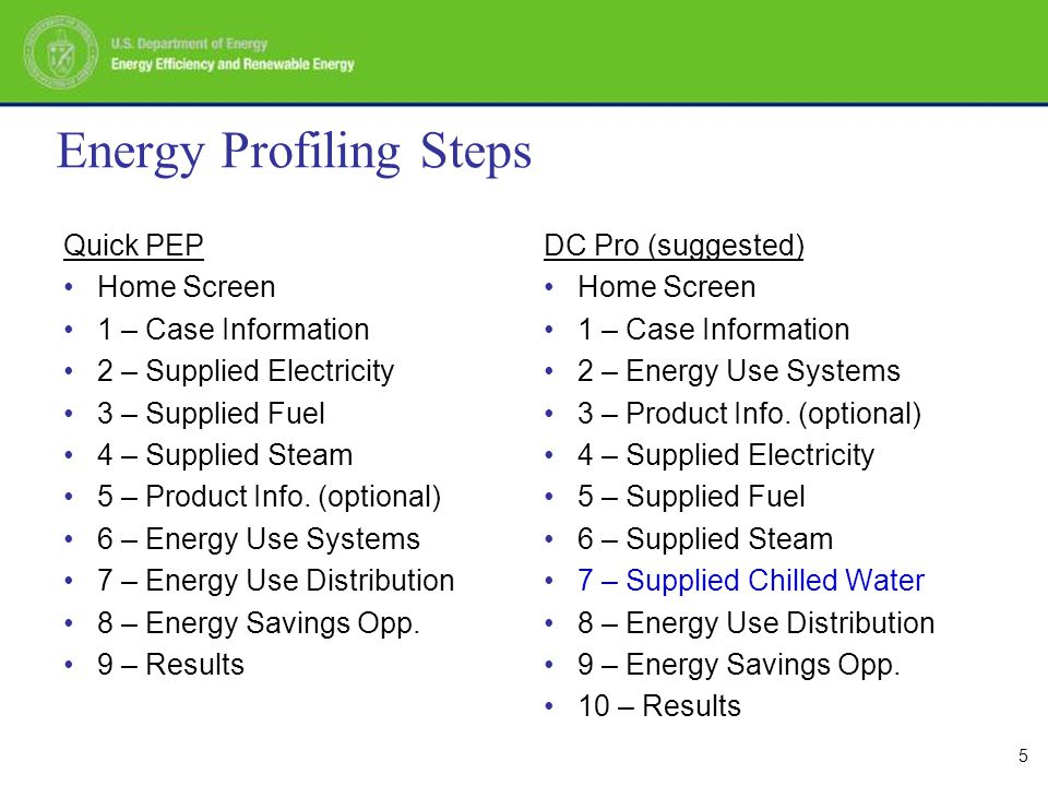 5 Energy Profiling Steps Quick PEP Home Screen 1 – Case Information 2 – Supplied Electricity 3 – Supplied Fuel 4 – Supplied Steam 5 – Product Info.