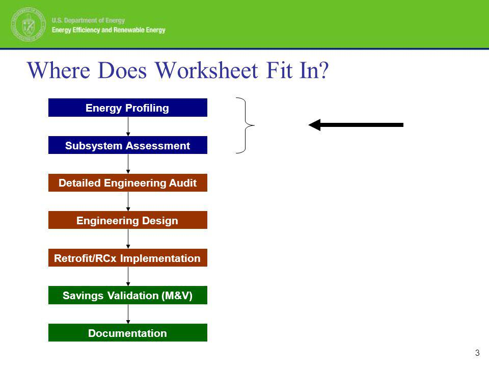 3 Where Does Worksheet Fit In.