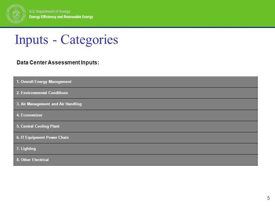5 Inputs - Categories Data Center Assessment Inputs: 1.