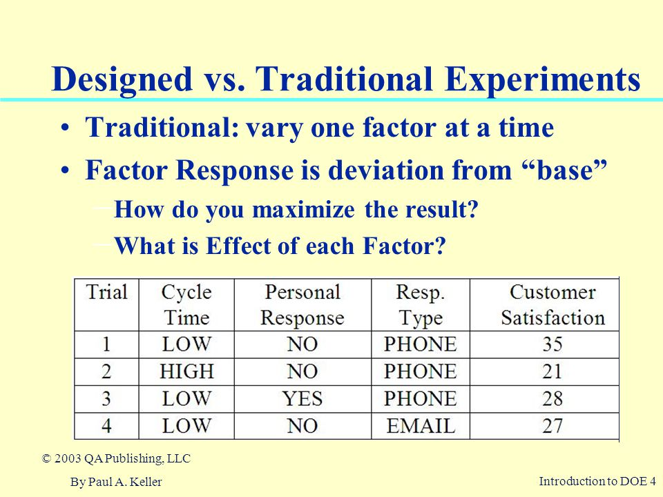 Introduction to DOE 4 © 2003 QA Publishing, LLC By Paul A. Keller Designed vs. Traditional Experiments Traditional: vary one factor at a time Factor R
