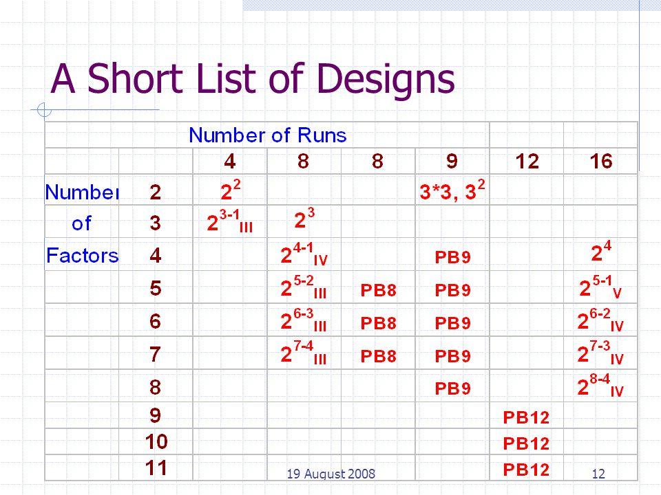19 August 200812 A Short List of Designs