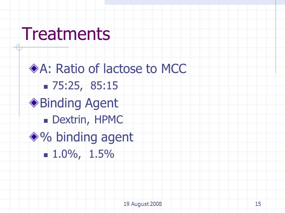 19 August 200815 Treatments A: Ratio of lactose to MCC 75:25, 85:15 Binding Agent Dextrin, HPMC % binding agent 1.0%, 1.5%